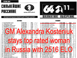 Alexandra Kosteniuk is rated top Russian woman as of October 2005