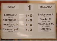 IMG_3549Russia-BulgariaW